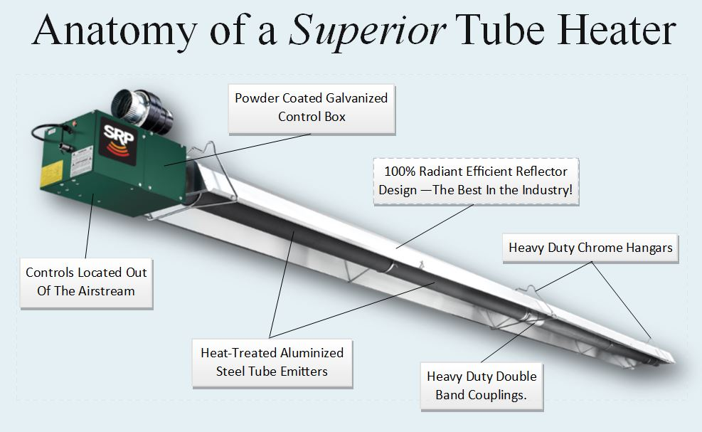 A Review Of Superior Radiant Tube Heaters